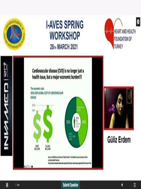 Role of Economics in Cardiovascular Medicine Workshop